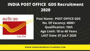 India Post office GDS Recruitment